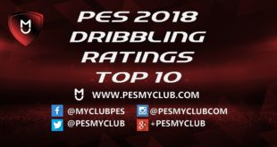 PES 2018 Dribbling Ratings
